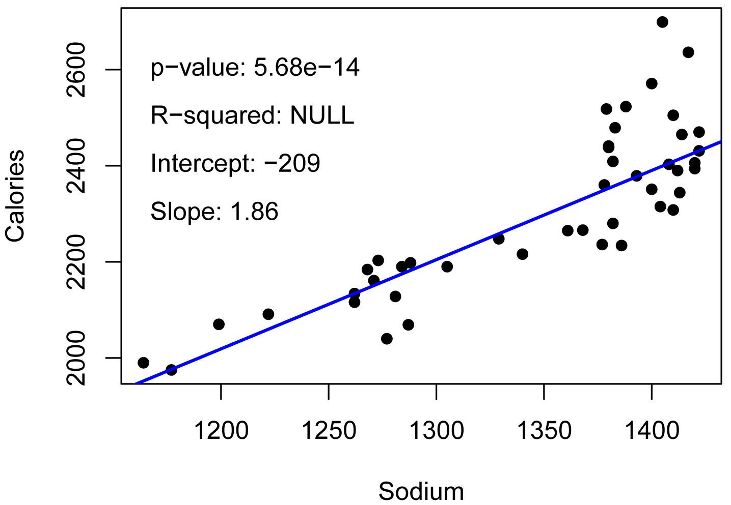 R Handbook: Nonparametric Regression
